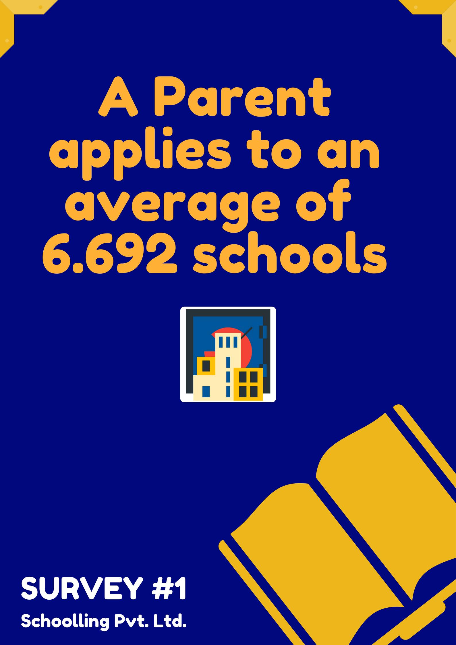www.schoolling.com-Parent-Survey-School-Apply