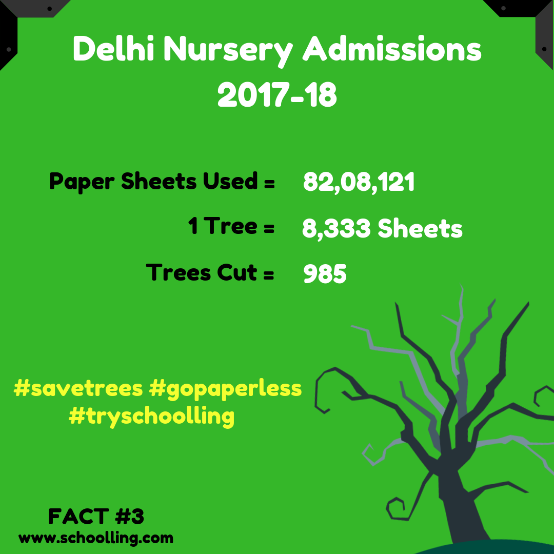 www.schoolling.com-paper-wasted-during-admissions