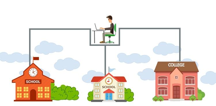 www.schoolling.com-apply-to-multiple-schools-delhi-school-admissions-timeline
