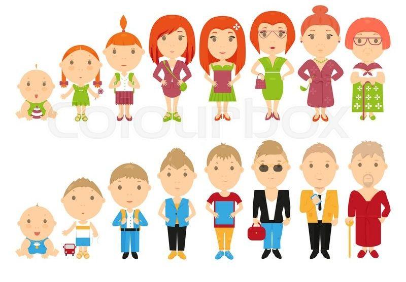 www.schoolling.com-age-span-for-men-women