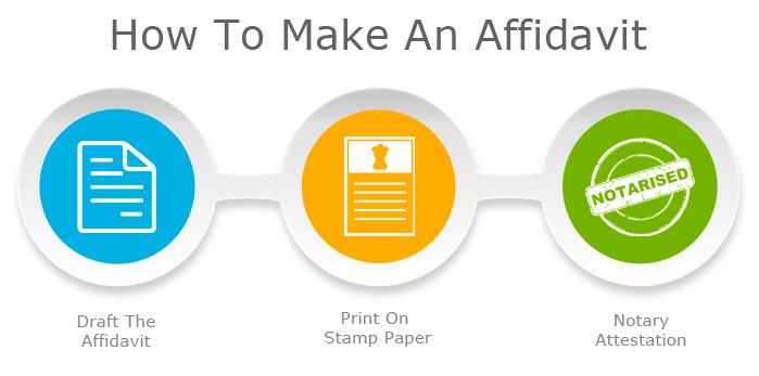 www.schoolling.com-how-to-get-an-affidavit